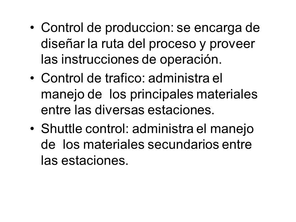 Control de produccion: se encarga de diseñar la ruta del proceso y proveer las instrucciones de operación. Control de trafico: administra el manejo de