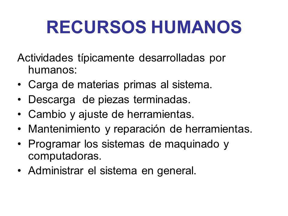 RECURSOS HUMANOS Actividades típicamente desarrolladas por humanos: Carga de materias primas al sistema. Descarga de piezas terminadas. Cambio y ajust