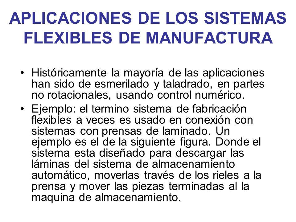 APLICACIONES DE LOS SISTEMAS FLEXIBLES DE MANUFACTURA Históricamente la mayoría de las aplicaciones han sido de esmerilado y taladrado, en partes no r