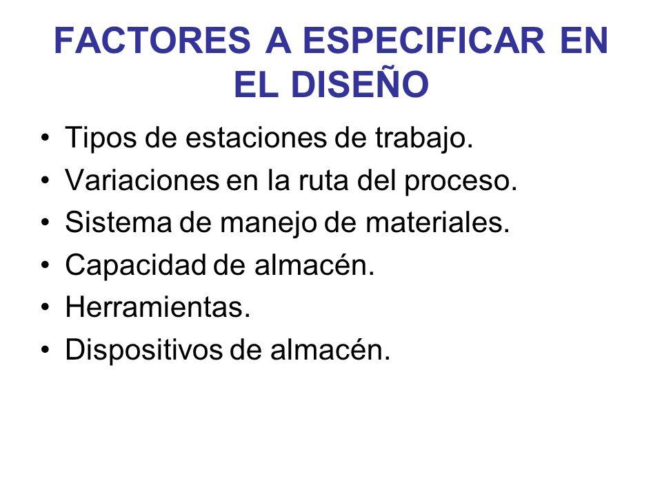 FACTORES A ESPECIFICAR EN EL DISEÑO Tipos de estaciones de trabajo. Variaciones en la ruta del proceso. Sistema de manejo de materiales. Capacidad de