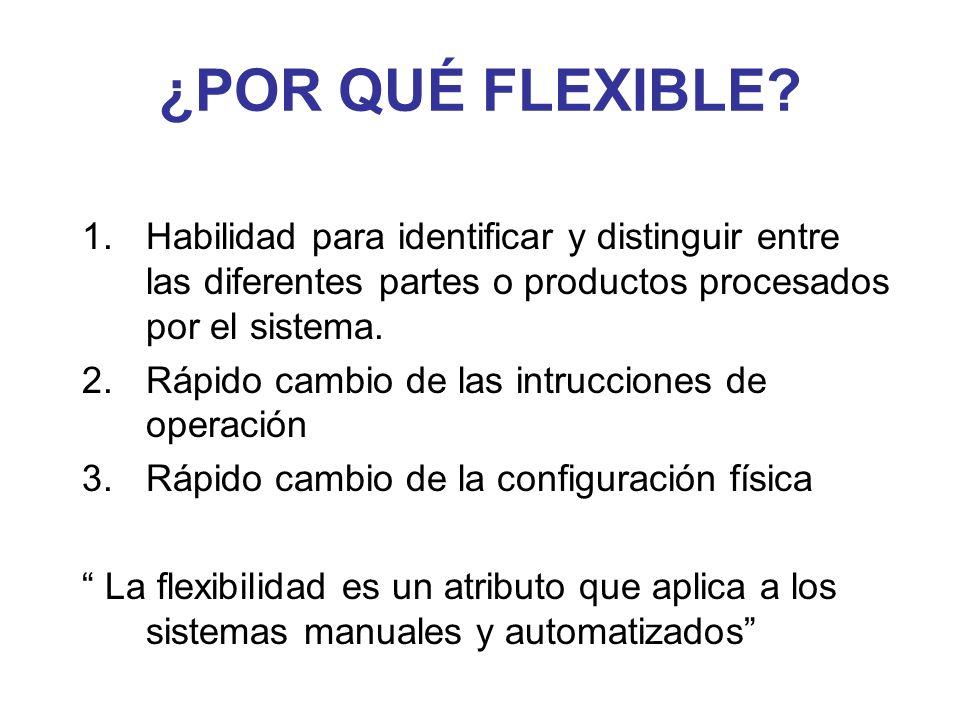 ¿POR QUÉ FLEXIBLE? 1.Habilidad para identificar y distinguir entre las diferentes partes o productos procesados por el sistema. 2.Rápido cambio de las