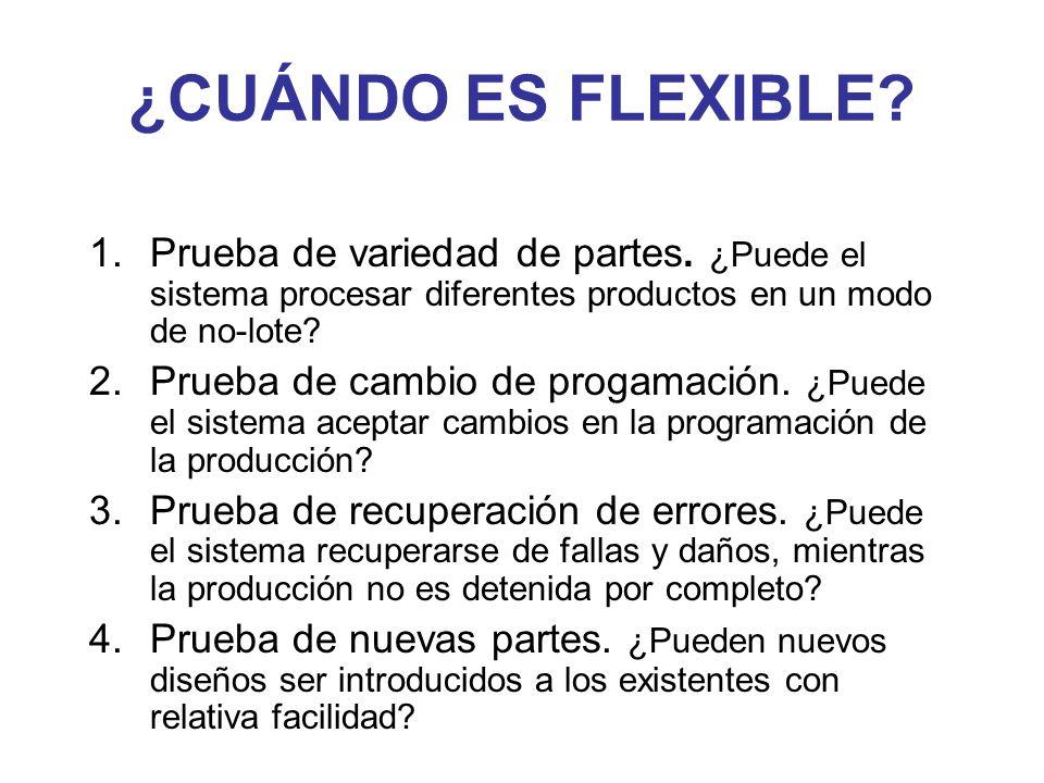 CLASIFICACIÓN DE FMS 1.NÚMERO DE MÁQUINAS Celda de máquina sencilla (SMC 1 ) Celda de manufactura flexible (FMC 2,3) Sistema de manufactura flexible (FMS 4 …) 2.NIVEL DE FLEXIBILIDAD FMS dedicado FMS de orden aleatorio