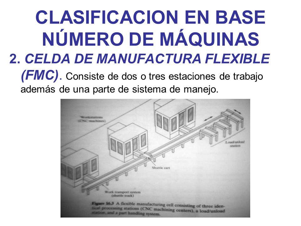 2. CELDA DE MANUFACTURA FLEXIBLE (FMC). Consiste de dos o tres estaciones de trabajo además de una parte de sistema de manejo. CLASIFICACION EN BASE N