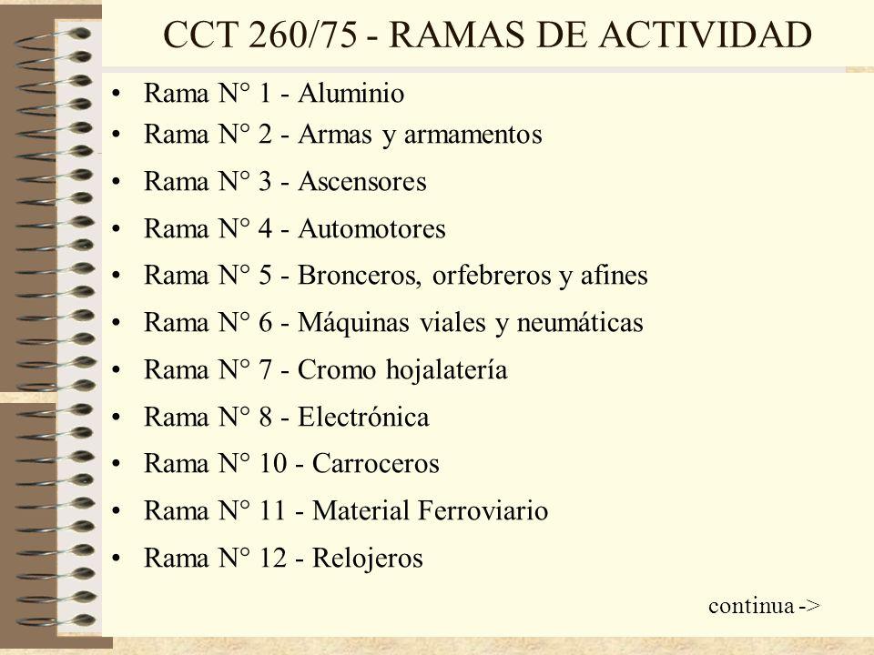 CCT 260/75 Fabricación de: Artículos de: fantasía, botones, hebillas, cierres metálicos, corredizos y sus afines.