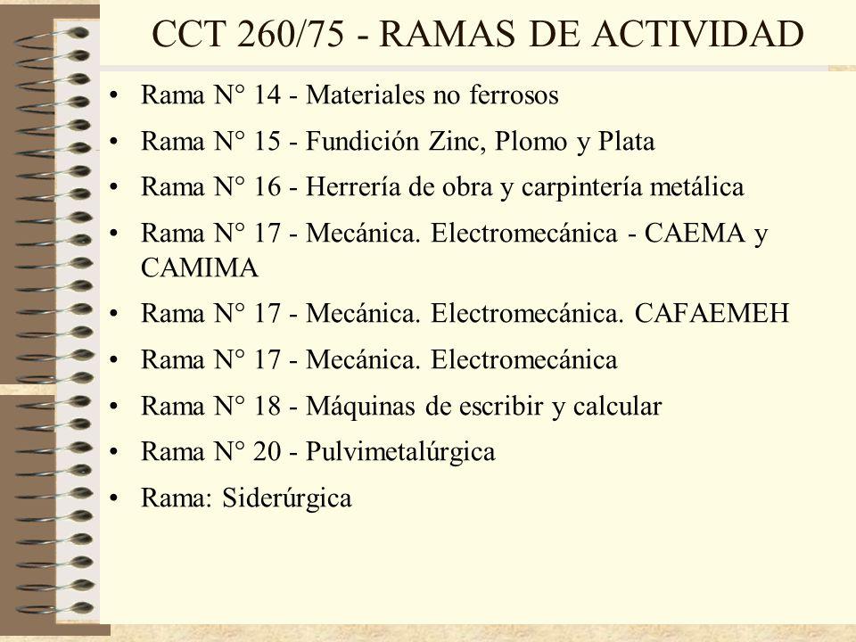 CCT 260/75 - RAMAS DE ACTIVIDAD Rama N° 1 - Aluminio Rama N° 2 - Armas y armamentos Rama N° 3 - Ascensores Rama N° 4 - Automotores Rama N° 5 - Bronceros, orfebreros y afines Rama N° 6 - Máquinas viales y neumáticas Rama N° 7 - Cromo hojalatería Rama N° 8 - Electrónica Rama N° 10 - Carroceros Rama N° 11 - Material Ferroviario Rama N° 12 - Relojeros continua ->