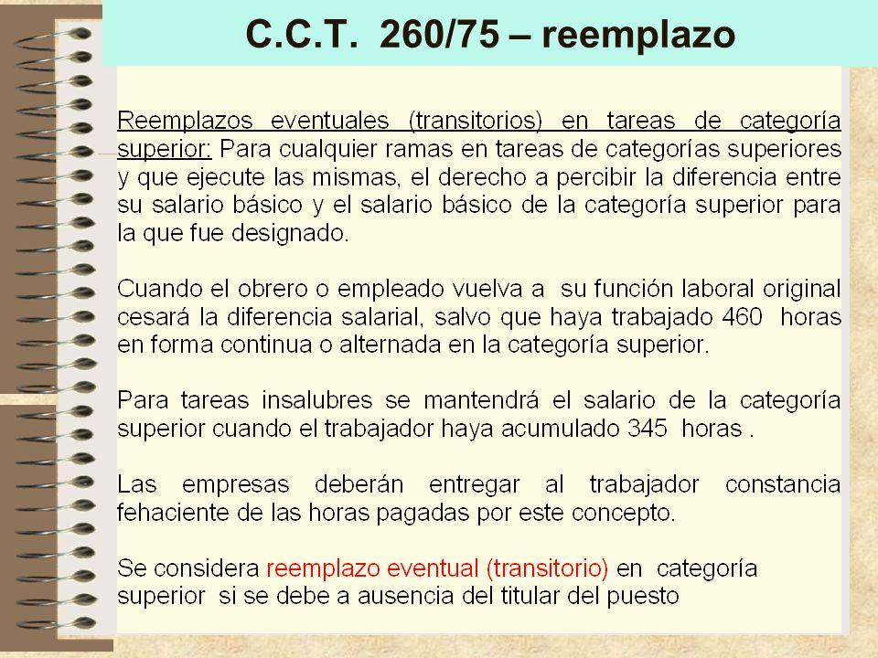 C.C.T. 260/75 – Oficios