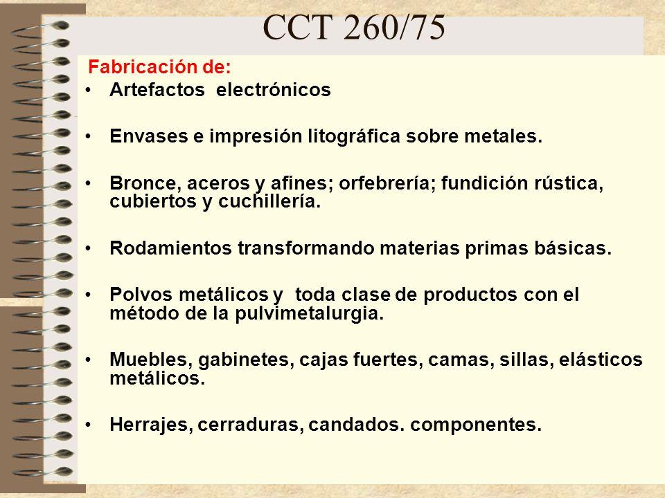 CCT 260/75 Fabricación de : Aparatos eléctricos y mecánicos para el hogar y de uso personal; hojas de afeitar.