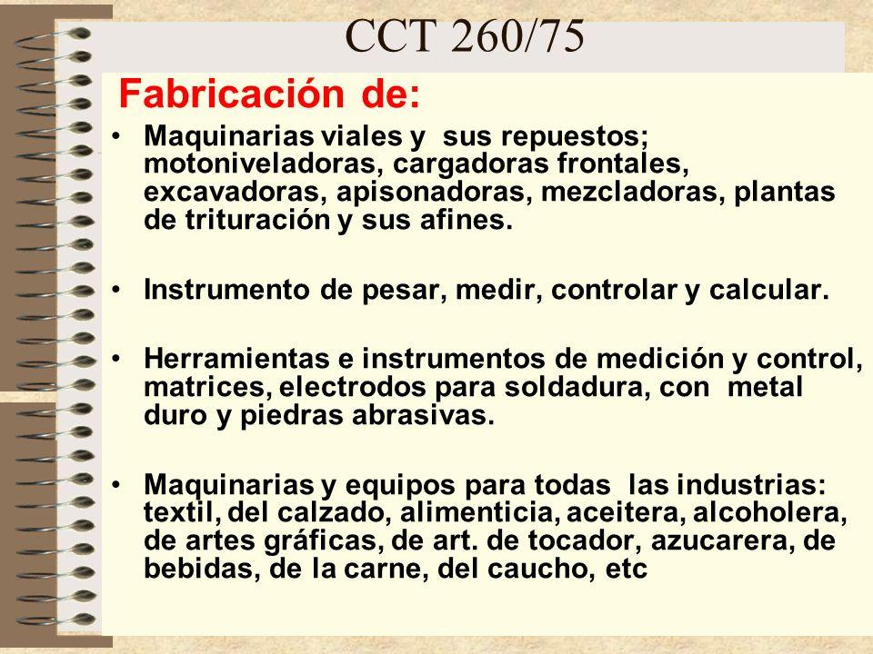 CCT 260/75 Fabricación de: Artefactos electrónicos Envases e impresión litográfica sobre metales.