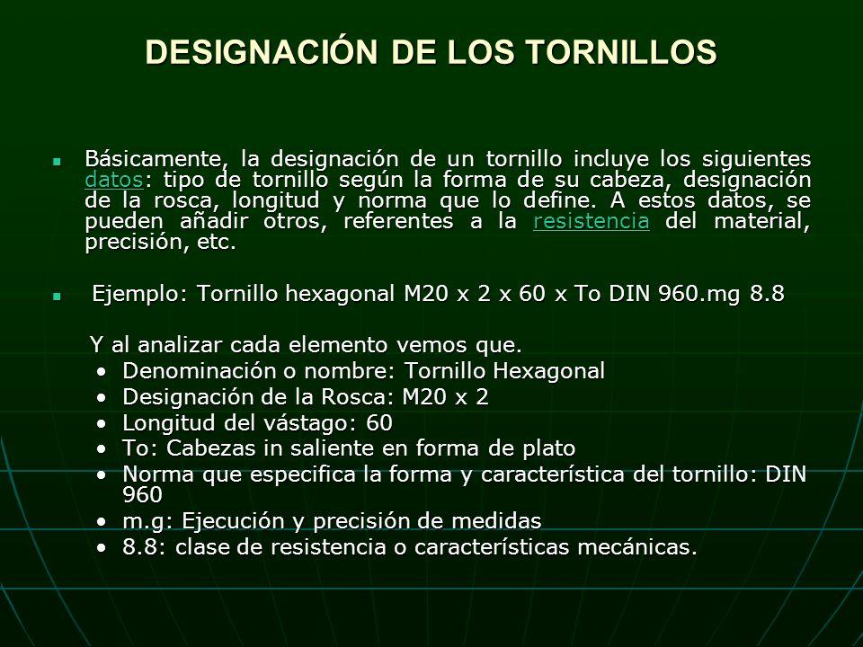 DESIGNACIÓN DE LOS TORNILLOS Básicamente, la designación de un tornillo incluye los siguientes datos: tipo de tornillo según la forma de su cabeza, designación de la rosca, longitud y norma que lo define.