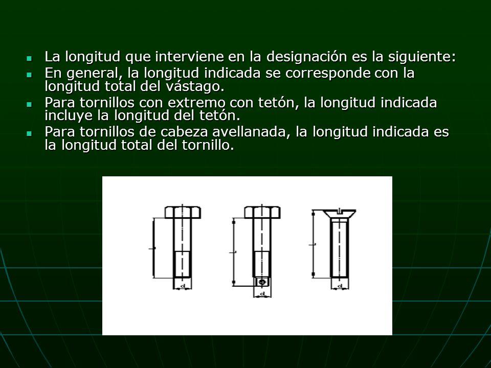 La longitud que interviene en la designación es la siguiente: La longitud que interviene en la designación es la siguiente: En general, la longitud indicada se corresponde con la longitud total del vástago.