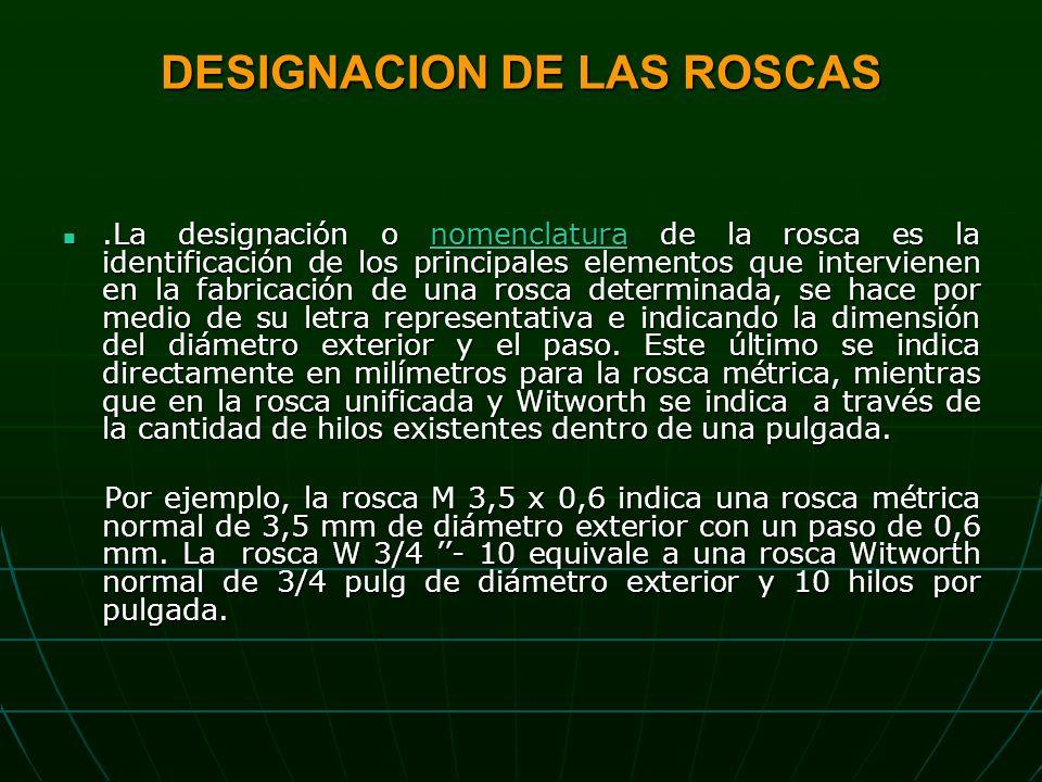 DESIGNACION DE LAS ROSCAS.La designación o nomenclatura de la rosca es la identificación de los principales elementos que intervienen en la fabricación de una rosca determinada, se hace por medio de su letra representativa e indicando la dimensión del diámetro exterior y el paso.