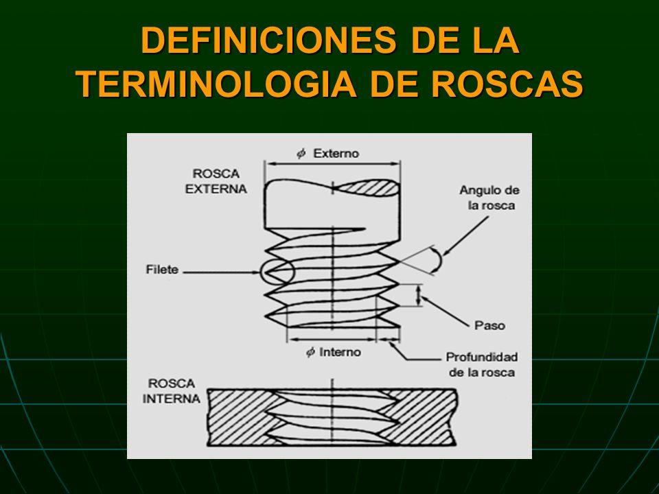 DEFINICIONES DE LA TERMINOLOGIA DE ROSCAS