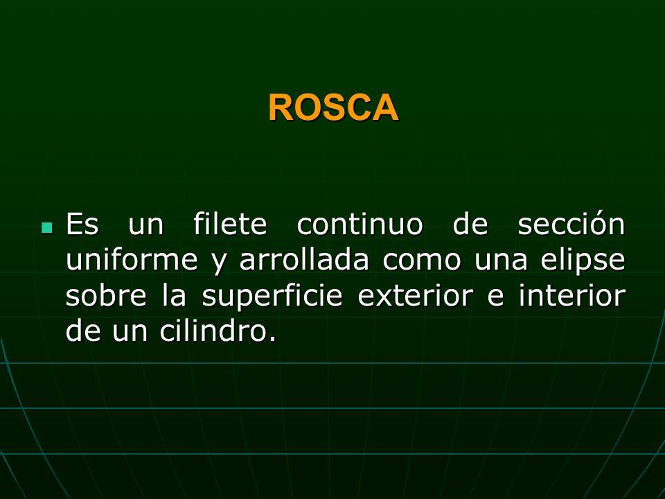 ROSCA Es un filete continuo de sección uniforme y arrollada como una elipse sobre la superficie exterior e interior de un cilindro.