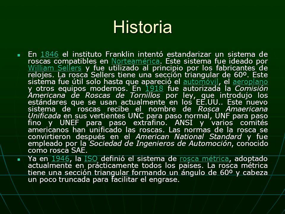Historia En 1846 el instituto Franklin intentó estandarizar un sistema de roscas compatibles en Norteamérica.