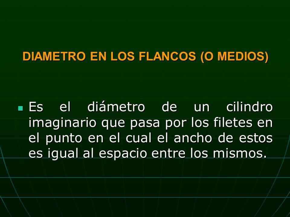 DIAMETRO EN LOS FLANCOS (O MEDIOS) Es el diámetro de un cilindro imaginario que pasa por los filetes en el punto en el cual el ancho de estos es igual al espacio entre los mismos.