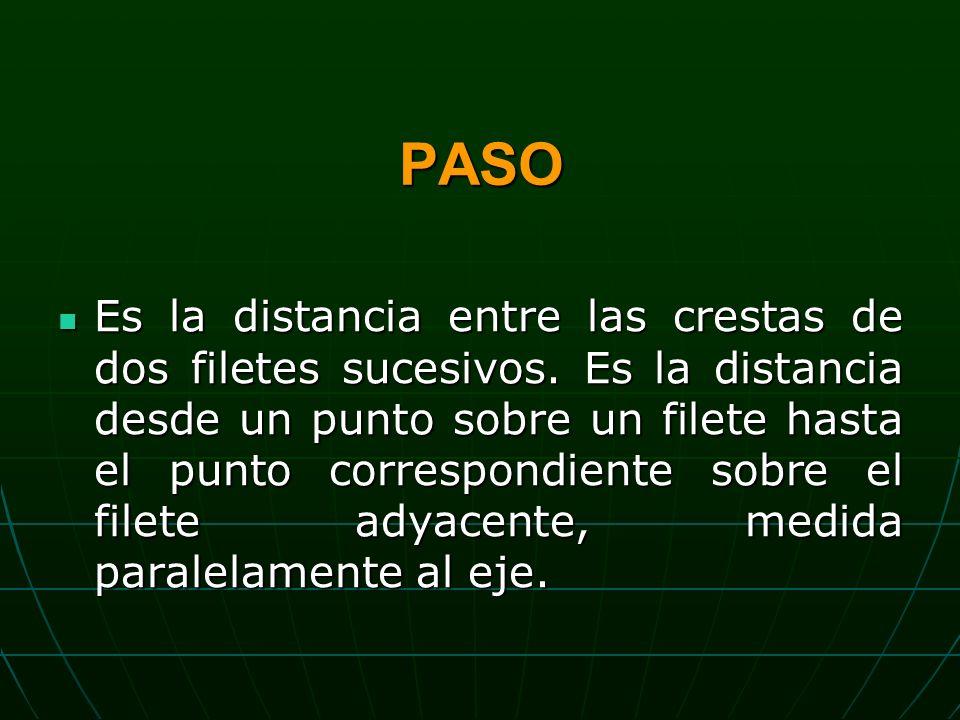 PASO Es la distancia entre las crestas de dos filetes sucesivos.