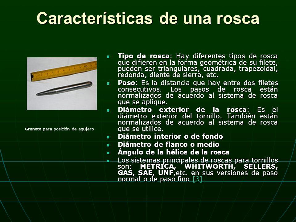 Características de una rosca Tipo de rosca: Hay diferentes tipos de rosca que difieren en la forma geométrica de su filete, pueden ser triangulares, cuadrada, trapezoidal, redonda, diente de sierra, etc.