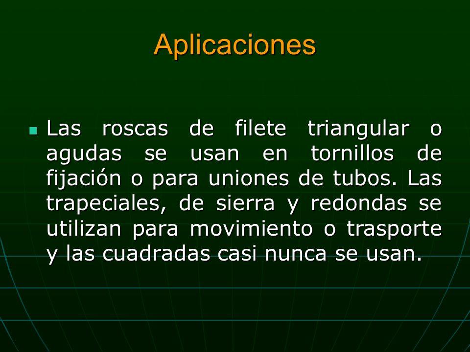 Aplicaciones Las roscas de filete triangular o agudas se usan en tornillos de fijación o para uniones de tubos.