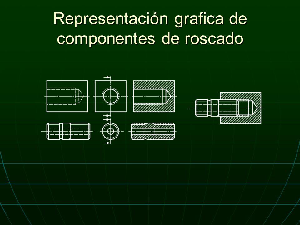 Representación grafica de componentes de roscado