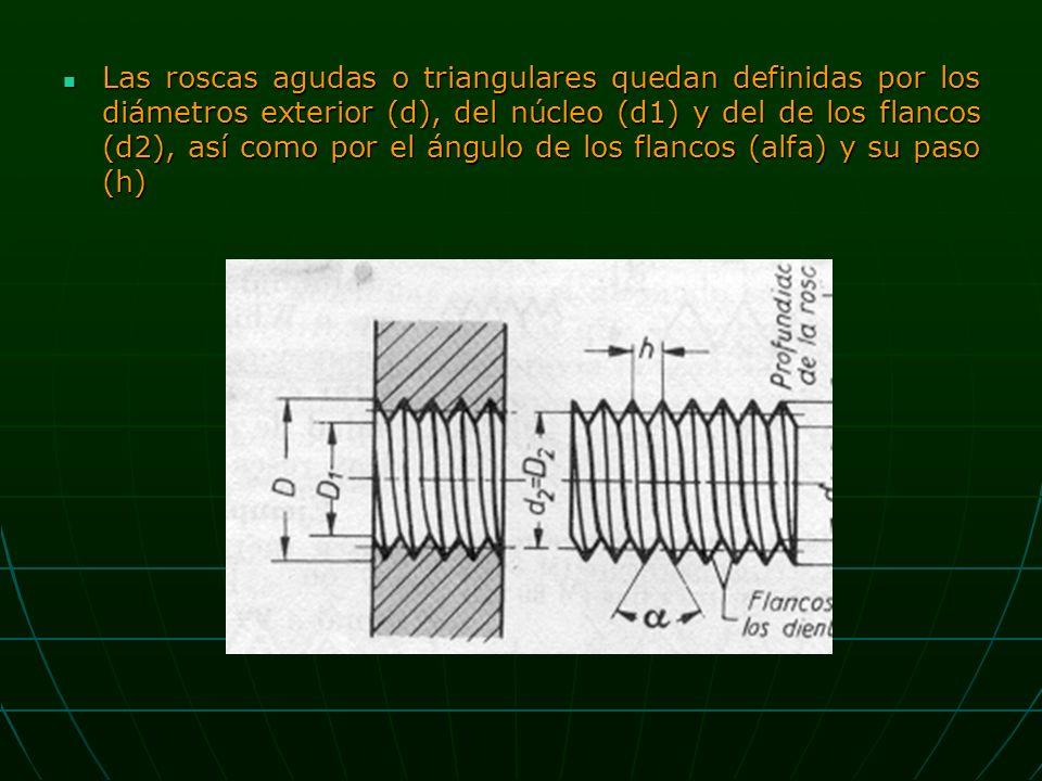 Las roscas agudas o triangulares quedan definidas por los diámetros exterior (d), del núcleo (d1) y del de los flancos (d2), así como por el ángulo de los flancos (alfa) y su paso (h) Las roscas agudas o triangulares quedan definidas por los diámetros exterior (d), del núcleo (d1) y del de los flancos (d2), así como por el ángulo de los flancos (alfa) y su paso (h)