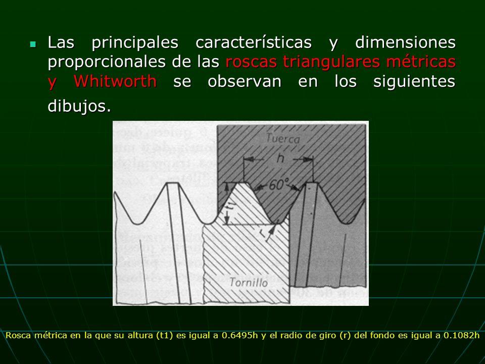 Las principales características y dimensiones proporcionales de las roscas triangulares métricas y Whitworth se observan en los siguientes dibujos.
