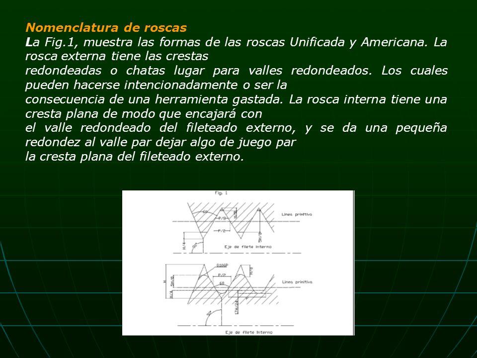Nomenclatura de roscas La Fig.1, muestra las formas de las roscas Unificada y Americana.
