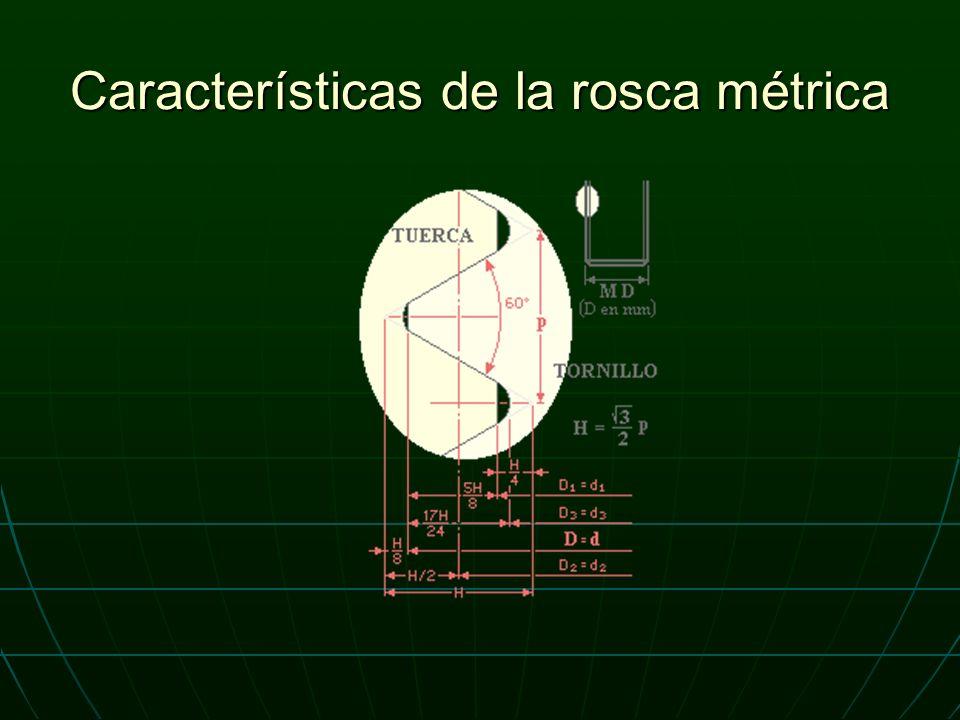 Características de la rosca métrica