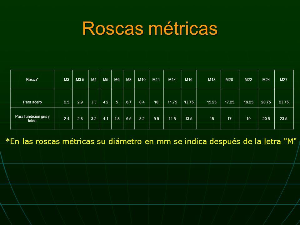 Roscas métricas Rosca*M3M3.5M4M5M6M8M10M11M14M16M18M20M22M24M27 Para acero2.52.93.34.256.78.41011.7513.7515.2517.2519.2520.7523.75 Para fundición gris y latón 2.42.83.24.14.86.58.29.911.513.515171920.523.5 *En las roscas métricas su diámetro en mm se indica después de la letra M