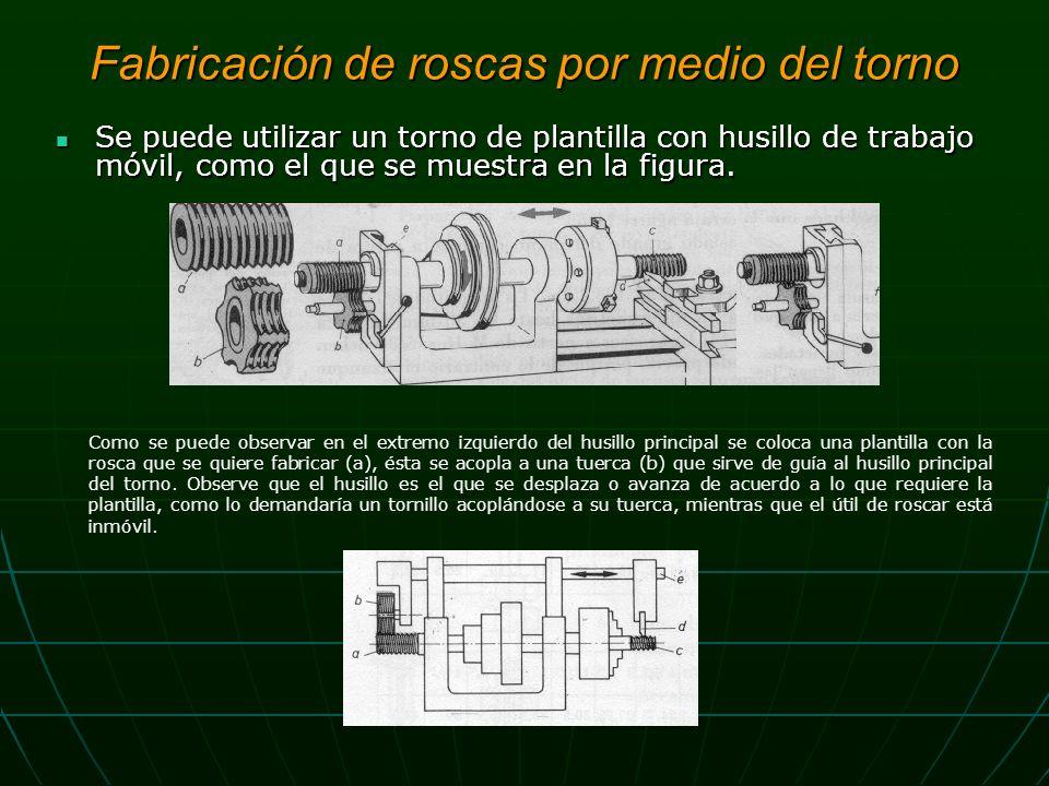 Fabricación de roscas por medio del torno Fabricación de roscas por medio del torno Se puede utilizar un torno de plantilla con husillo de trabajo móvil, como el que se muestra en la figura.