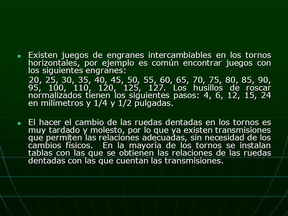Existen juegos de engranes intercambiables en los tornos horizontales, por ejemplo es común encontrar juegos con los siguientes engranes: Existen juegos de engranes intercambiables en los tornos horizontales, por ejemplo es común encontrar juegos con los siguientes engranes: 20, 25, 30, 35, 40, 45, 50, 55, 60, 65, 70, 75, 80, 85, 90, 95, 100, 110, 120, 125, 127.