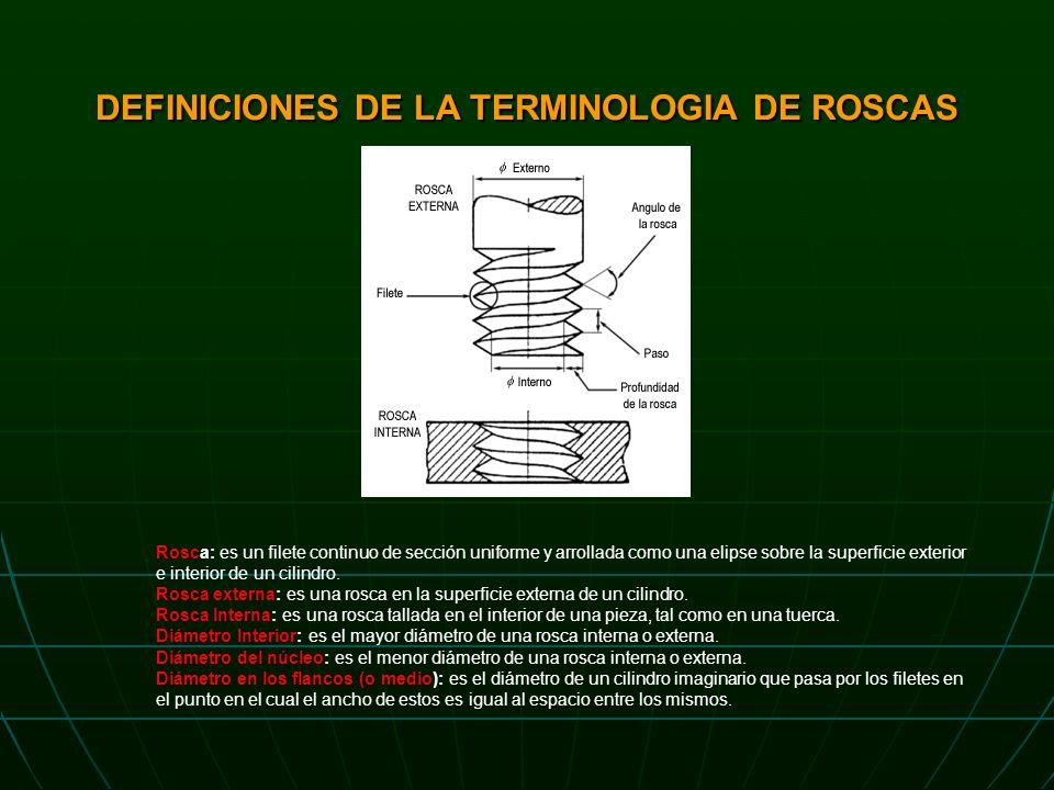 DEFINICIONES DE LA TERMINOLOGIA DE ROSCAS Rosca: es un filete continuo de sección uniforme y arrollada como una elipse sobre la superficie exterior e interior de un cilindro.