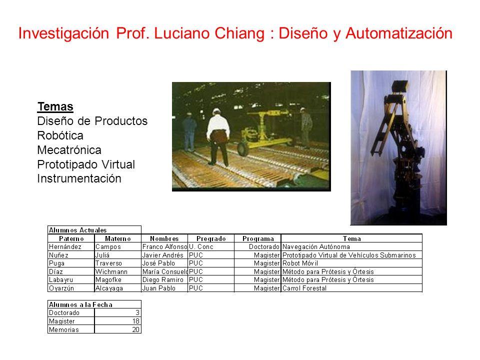 Temas Diseño de Productos Robótica Mecatrónica Prototipado Virtual Instrumentación Investigación Prof. Luciano Chiang : Diseño y Automatización