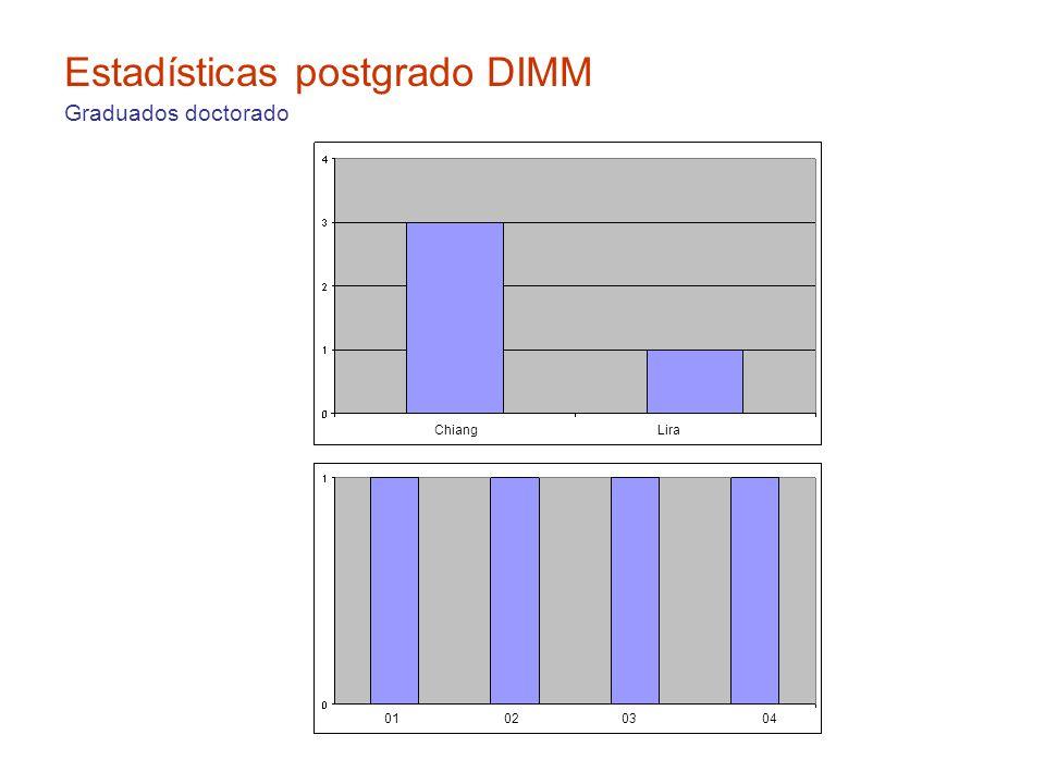 Investigación Prof.Jorge Ramos: Materiales y Manufactura Ing.