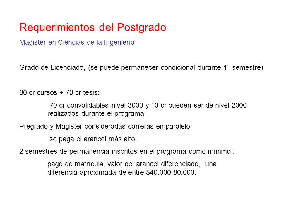 Becas disponibles Magister en Ciencias de la Ingeniería Javier Pinto (excelencia académica y escasos recursos), 2 al año, 100% de la matrícula del magister.