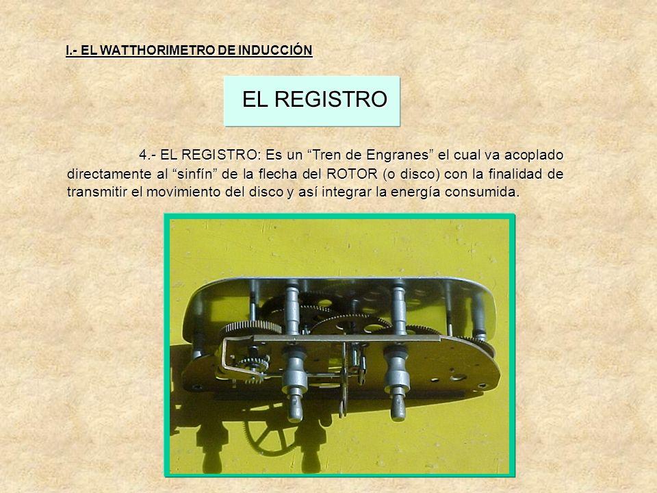 I.- EL WATTHORIMETRO DE INDUCCIÓN IMANES PERMANENTES