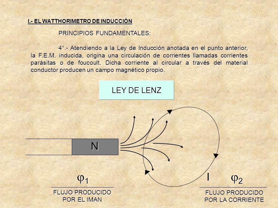 PRINCIPIOS FUNDAMENTALES: 3°.-Si un conductor está bajo la acción de un campo magnético y dicho campo varía, aparece una fuente electromotriz inducida