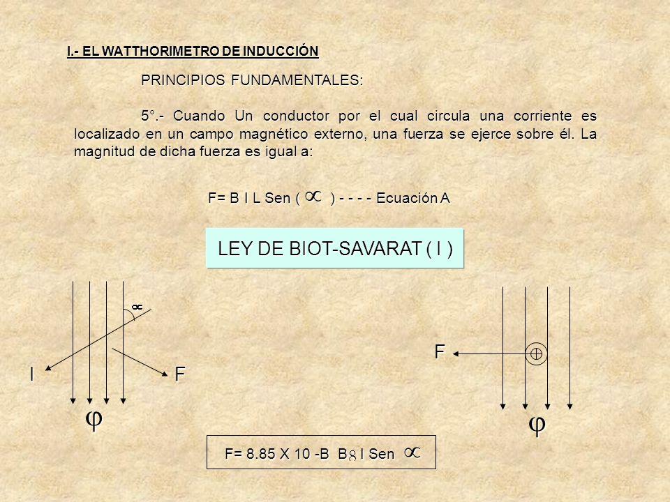 PRINCIPIOS FUNDAMENTALES: 4°.- Atendiendo a la Ley de Inducción anotada en el punto anterior, la F.E.M. inducida, origina una circulación de corriente