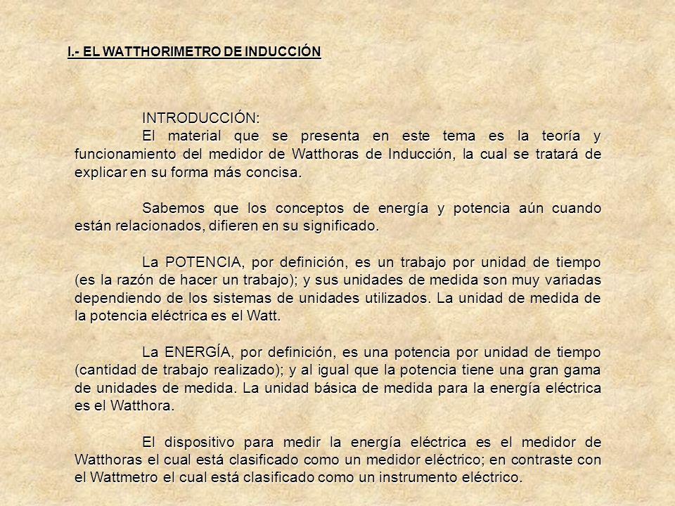 FABRICACIÓN DE WATTHORIMETROS..c) FRECUENCIA: Los medidores actuales operan correctamente de 54 a 66 Mhz.
