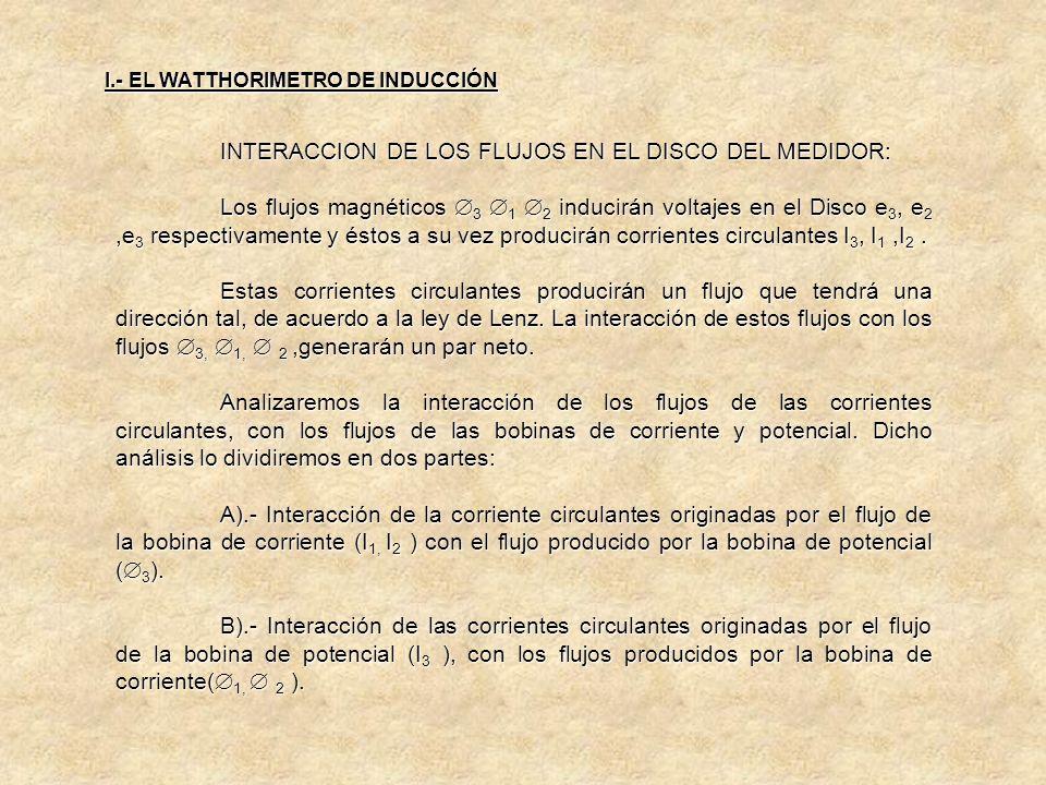 NOMENCLATURA: Utilizada en los siguientes puntos: F 2 =Fuerza debida a la interacción del flujo de potencial y la corriente circulantes I 2 F 5 =Fuerz