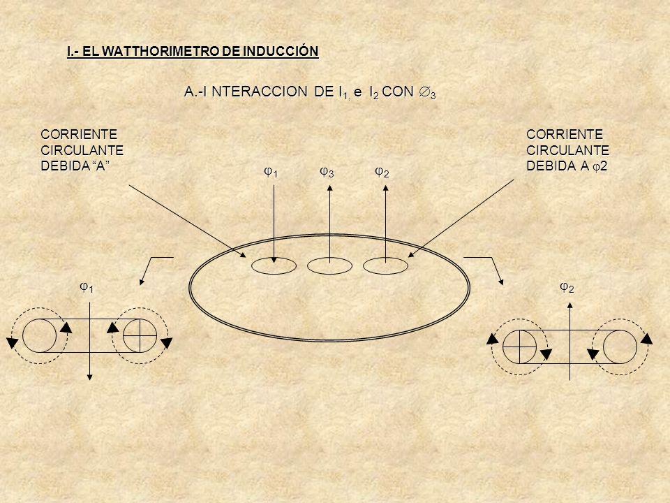 INTERACCION DE LOS FLUJOS EN EL DISCO DEL MEDIDOR: Los flujos magnéticos 3 3 1 1 2 2 inducirán voltajes en el Disco e 3, e 3, e2e2e2e2,e 3,e 3 respect