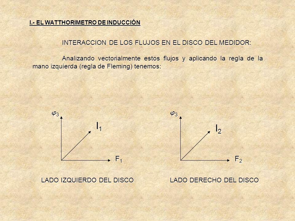 A.-I NTERACCION DE I 1, I 1, e I 2 I 2 CON 3 I.- EL WATTHORIMETRO DE INDUCCIÓN CORRIENTE CIRCULANTE DEBIDA A 2 CORRIENTE CIRCULANTE DEBIDA A 2 1 2 3 1