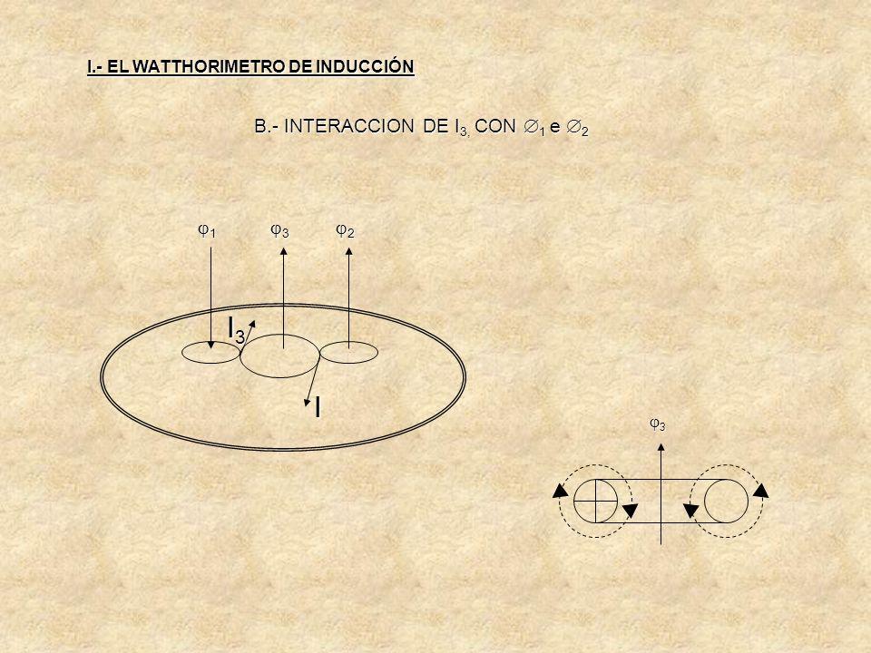 INTERACCION DE LOS FLUJOS EN EL DISCO DEL MEDIDOR: Analizando vectorialmente estos flujos y aplicando la regla de la mano izquierda (regla de Fleming)