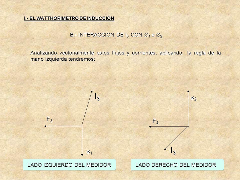 B.- INTERACCION DE I 3, I 3, CON 1e 2 I.- EL WATTHORIMETRO DE INDUCCIÓN 3 2 3 1 I3I3I3I3 I