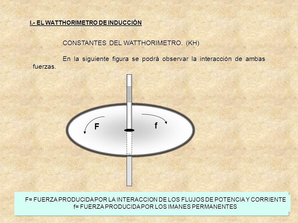 CONSTANTES DEL WATTHORIMETRO. (KH) ESTATORDISCO IMANES PERMANENTES