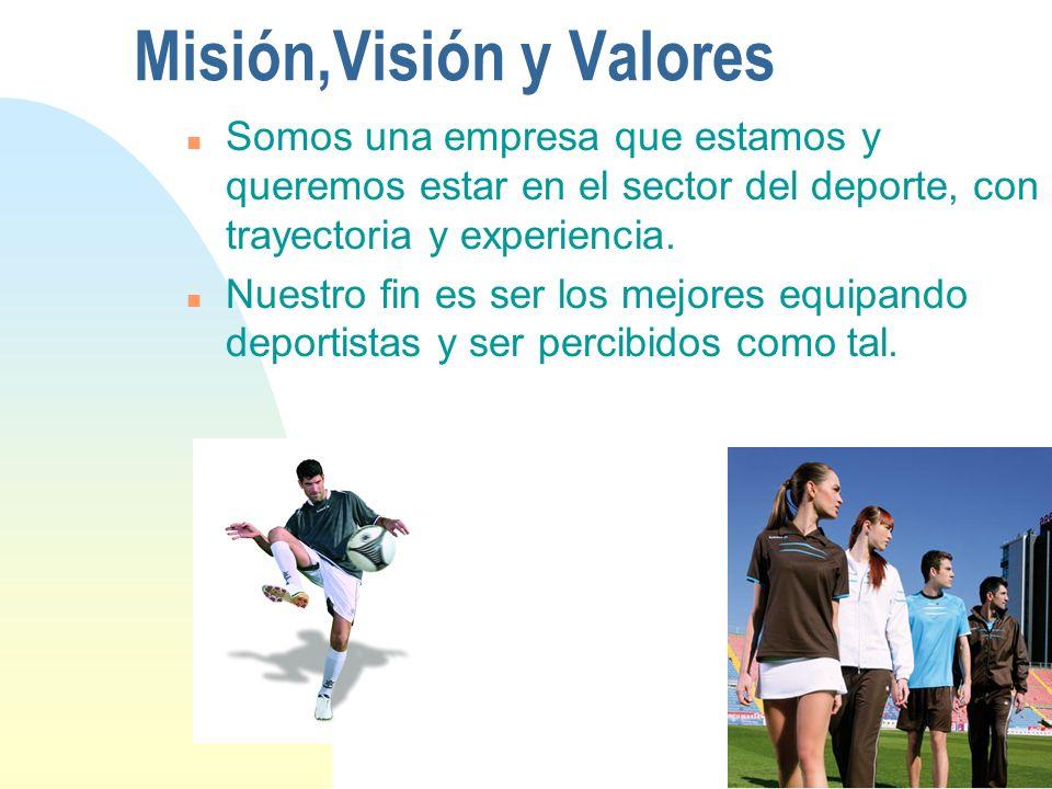 Saltar a la primera página Actividad/Especialización n Luanvi ha centrado su actividad en crear productos específicos para la práctica deportiva. n Si