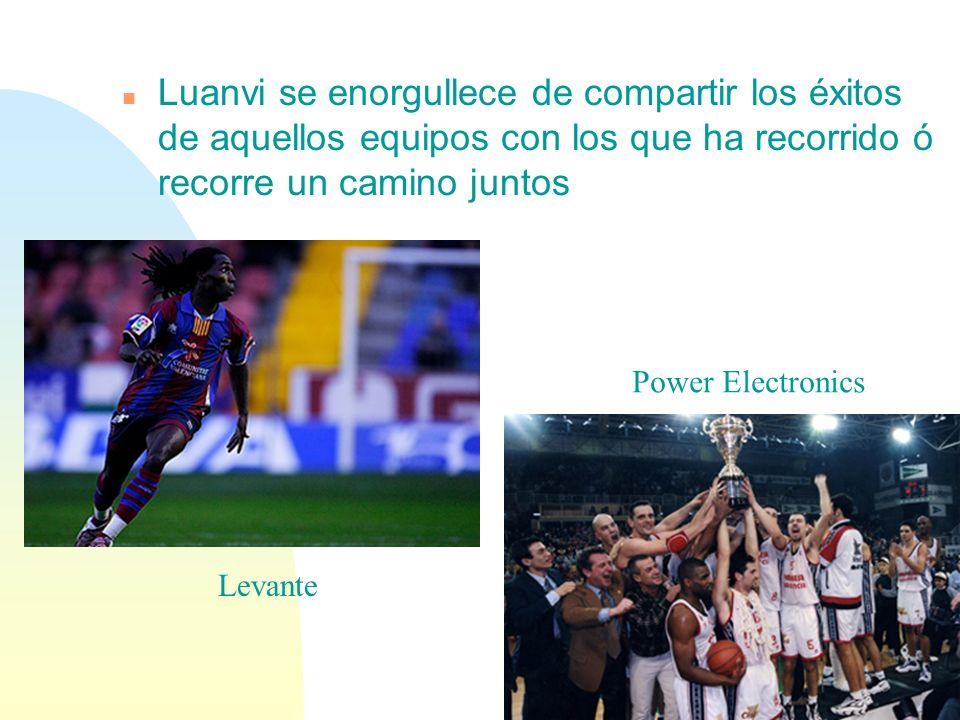 Saltar a la primera página Clubes con los que Luanvi ha estado vinculado Real Zaragoza Real Mallorca Villareal C.F.