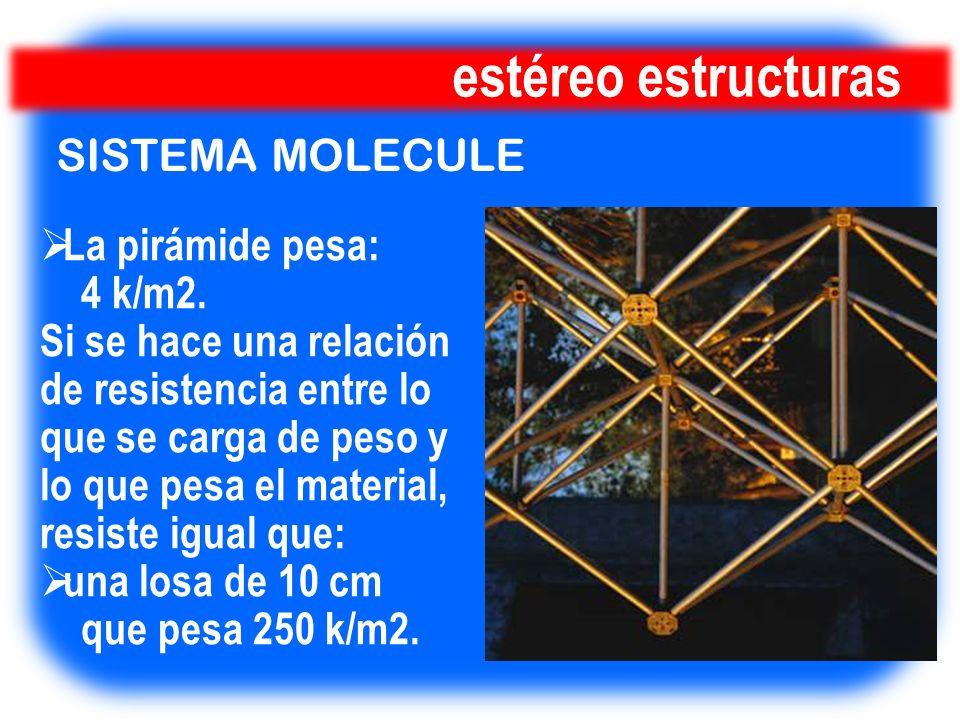 SISTEMA MOLECULE estéreo estructuras La pirámide pesa: 4 k/m2. Si se hace una relación de resistencia entre lo que se carga de peso y lo que pesa el m