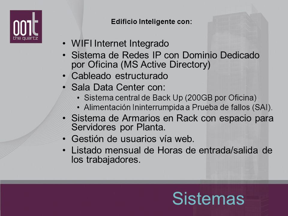 Sistemas WIFI Internet Integrado Sistema de Redes IP con Dominio Dedicado por Oficina (MS Active Directory) Cableado estructurado Sala Data Center con