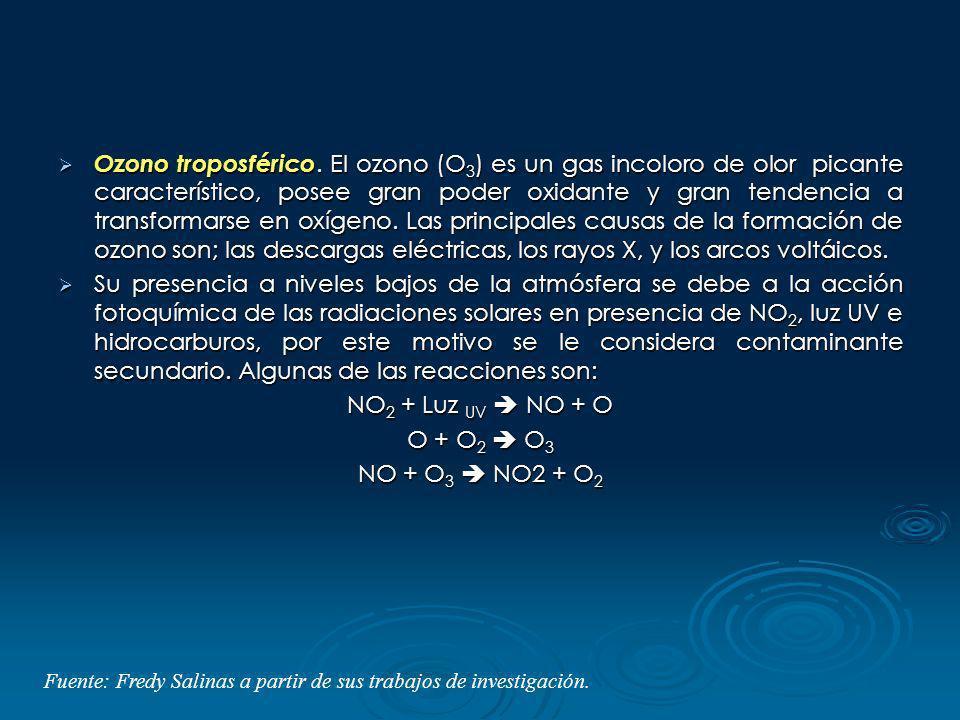 Ozono troposférico. El ozono (O 3 ) es un gas incoloro de olor picante característico, posee gran poder oxidante y gran tendencia a transformarse en o