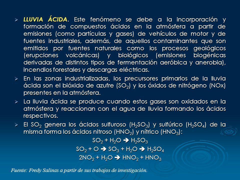 LLUVIA ÁCIDA. Este fenómeno se debe a la incorporación y formación de compuestos ácidos en la atmósfera a partir de emisiones (como partículas y gases